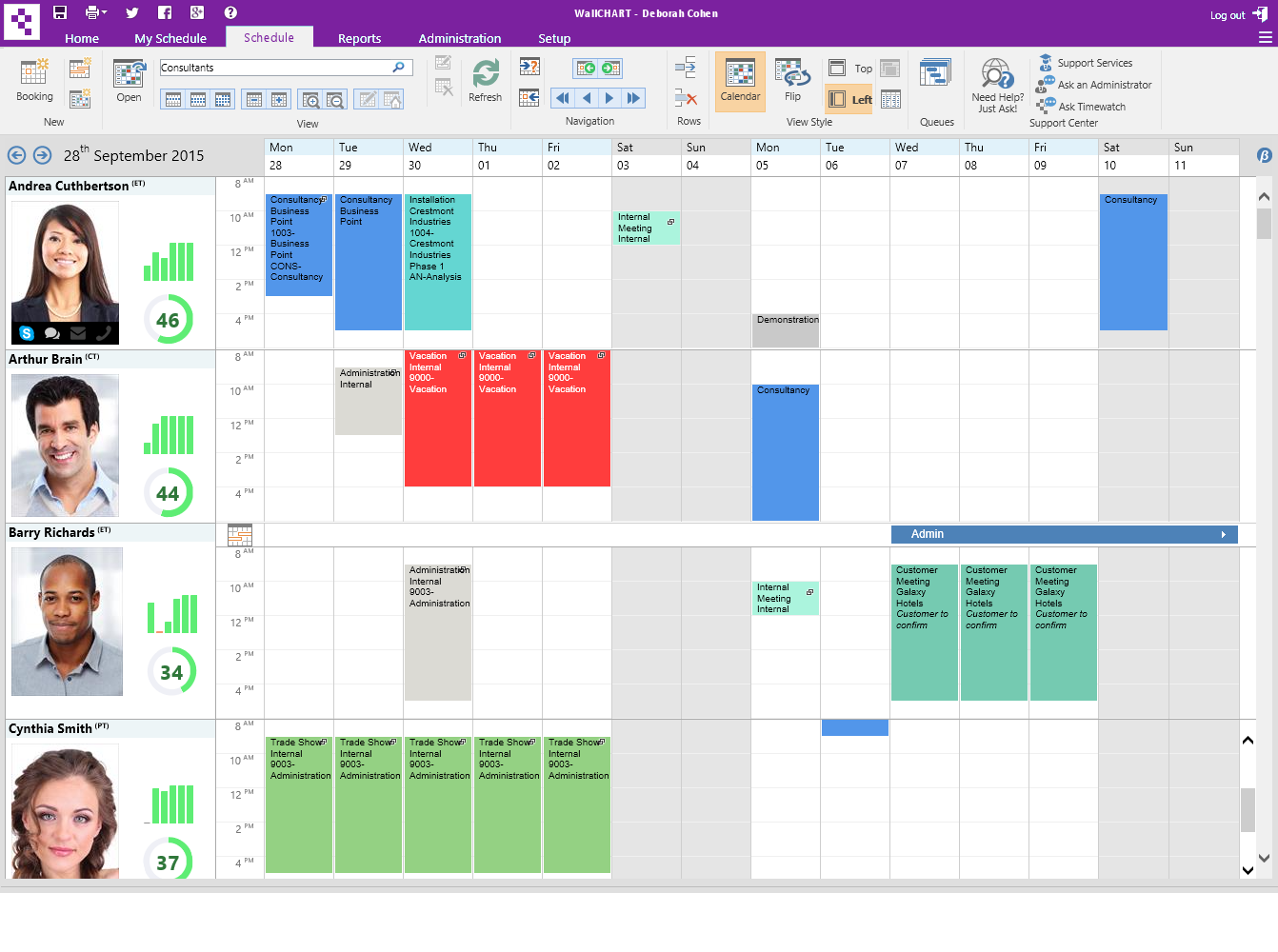 Wallchart resource scheduling solution