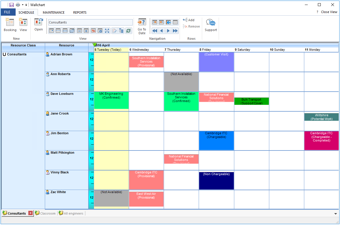 employee reosurce scheduling view